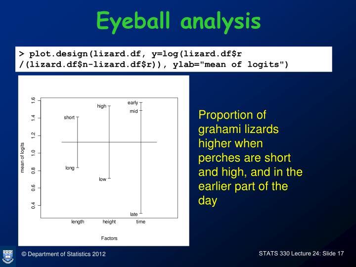 Eyeball analysis