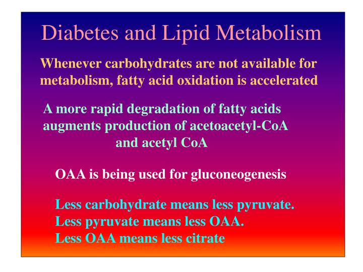 Diabetes and Lipid Metabolism