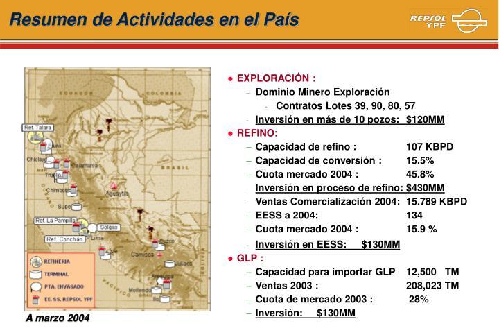 Resumen de Actividades en el País