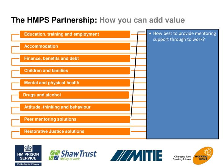 The HMPS Partnership: