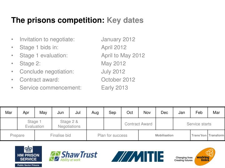 The prisons competition: