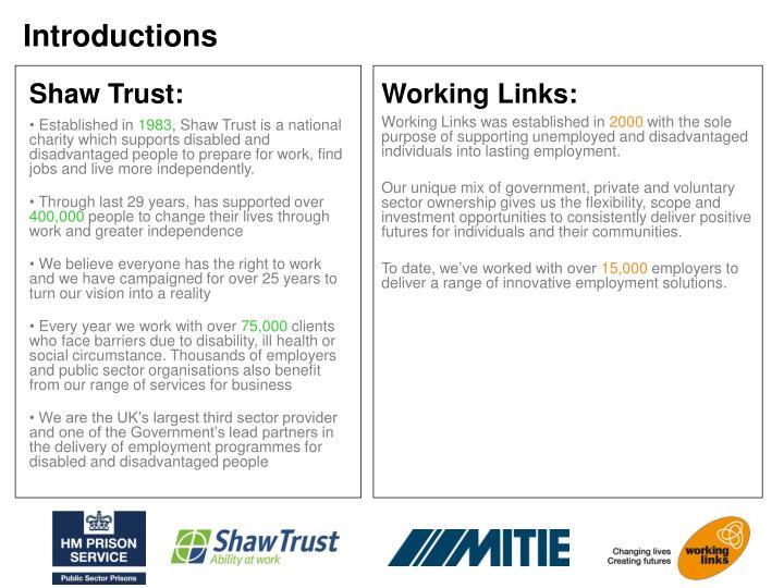Working Links: