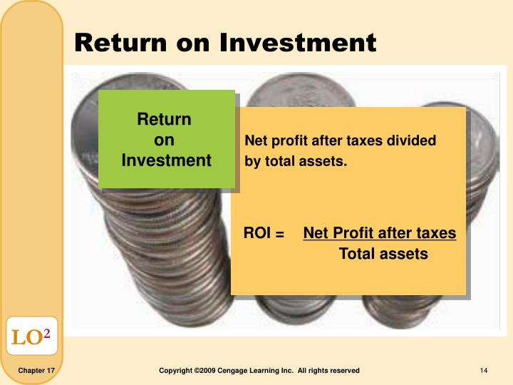 Net profit after taxes divided by total assets.
