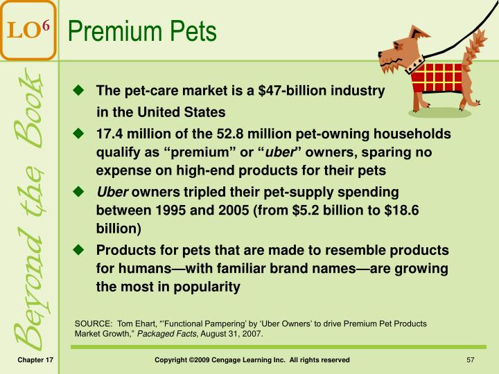 The pet-care market is a $47-billion industry