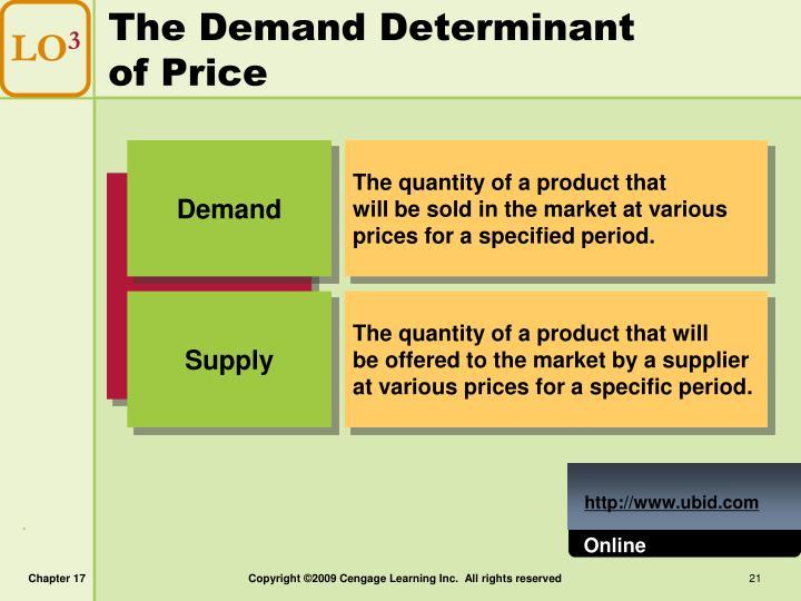 The Demand Determinant