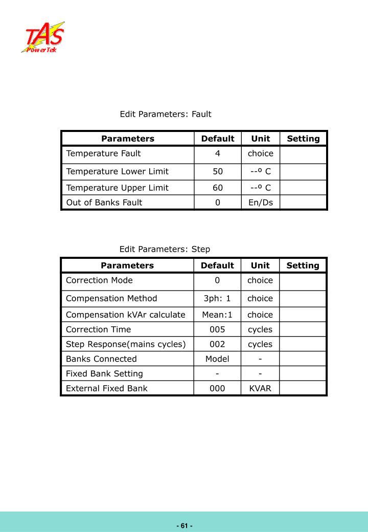 Edit Parameters: Fault