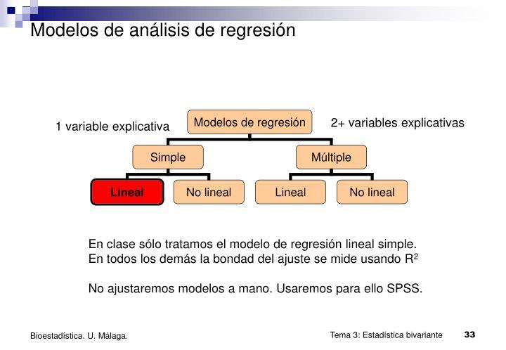 Modelos de análisis de regresión