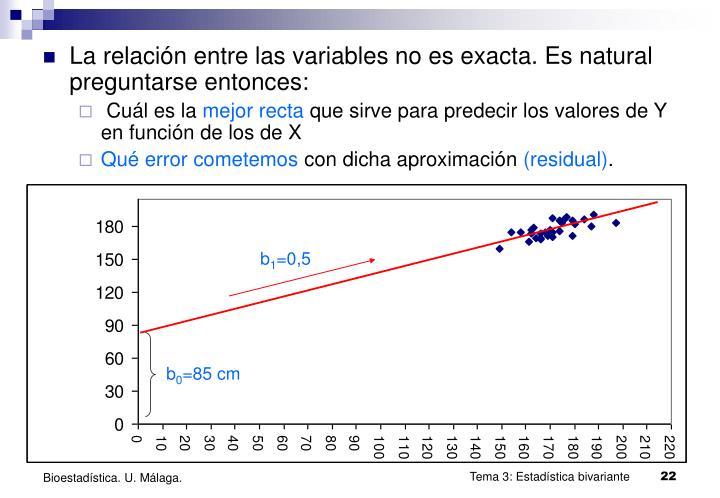 La relación entre las variables no es exacta. Es natural preguntarse entonces: