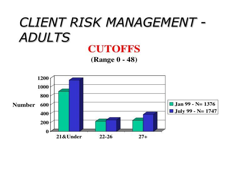 CLIENT RISK MANAGEMENT - ADULTS