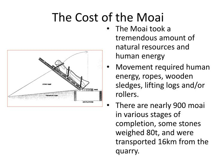The Cost of the Moai