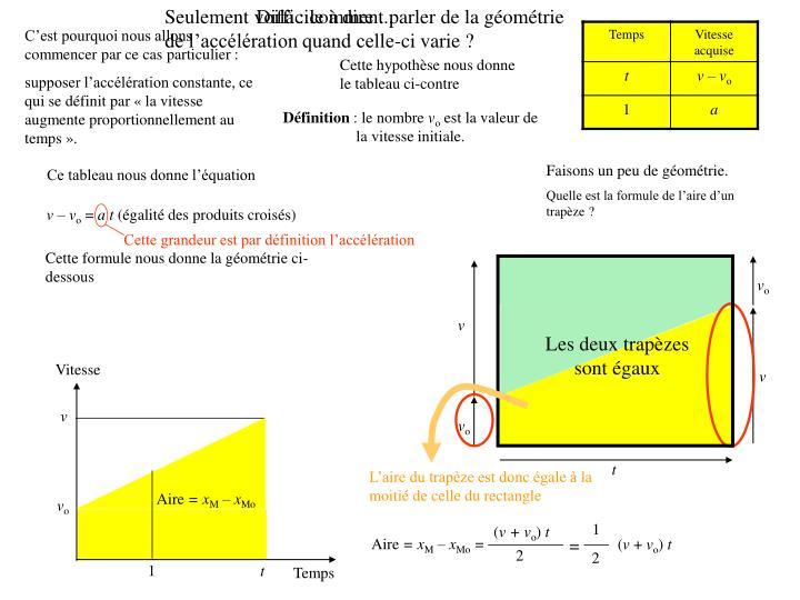 Seulement voilà : comment parler de la géométrie de l'accélération quand celle-ci varie ?