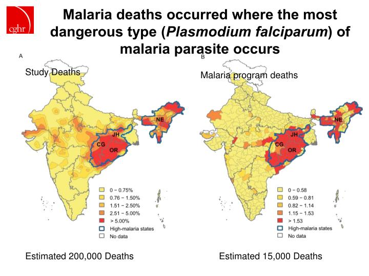 Malaria deaths occurred where the most dangerous type (