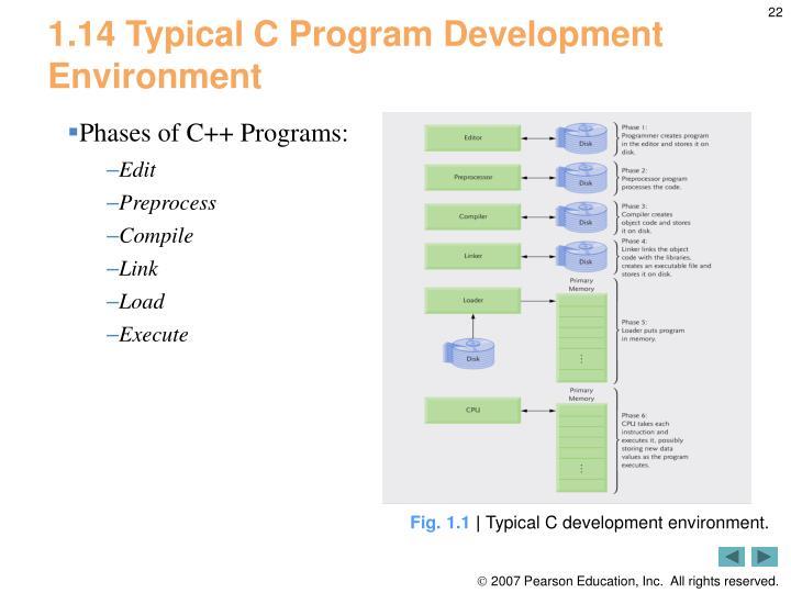 1.14 Typical C Program Development Environment
