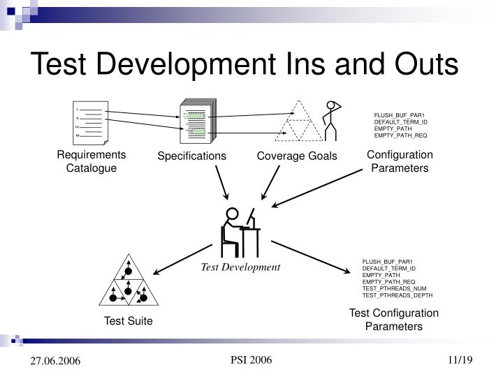 Test Development Ins and Outs