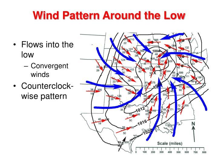 Wind Pattern Around the Low