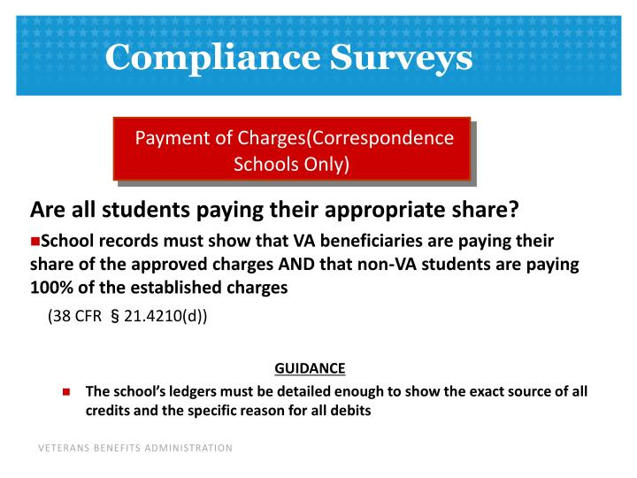 Payment of Charges(Correspondence Schools Only)