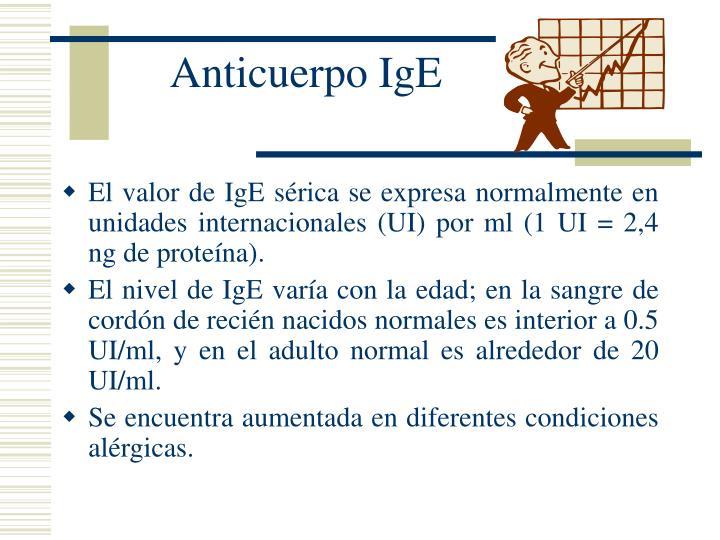 Anticuerpo IgE