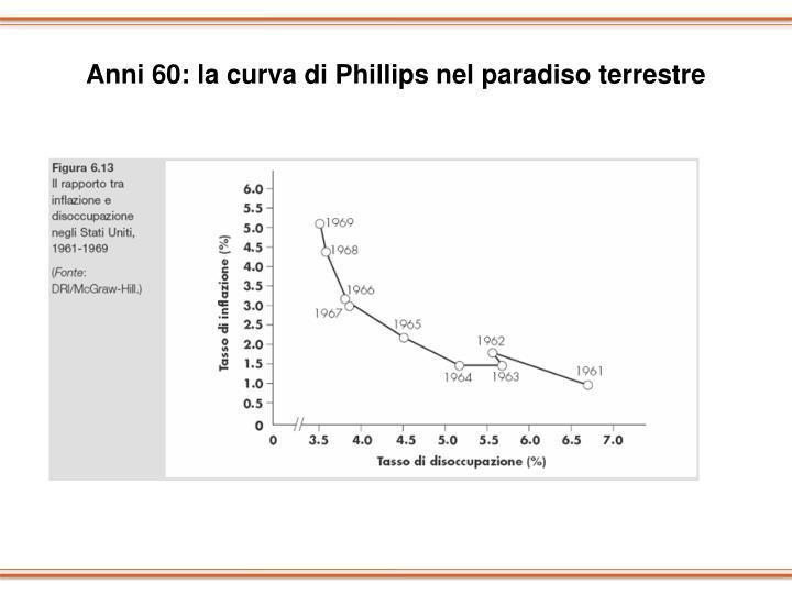 Anni 60: la curva di Phillips nel paradiso terrestre