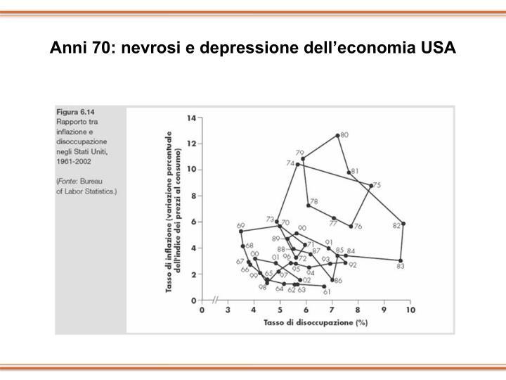 Anni 70: nevrosi e depressione dell'economia USA