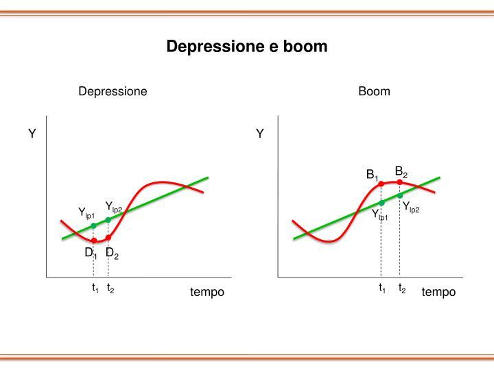 Depressione e boom