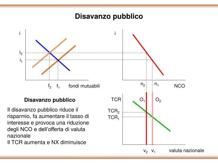 Disavanzo pubblico