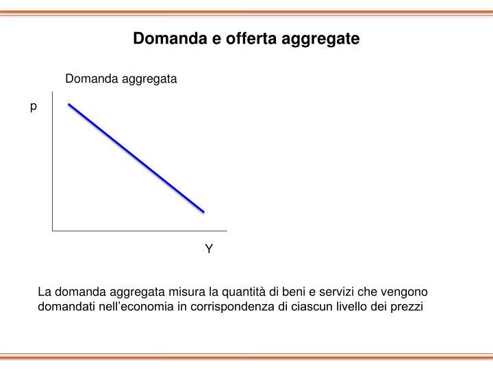 Domanda e offerta aggregate