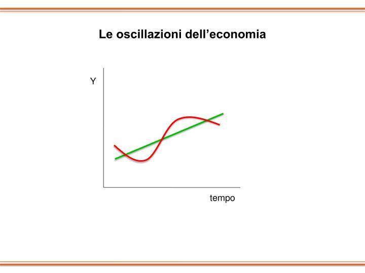 Le oscillazioni dell'economia