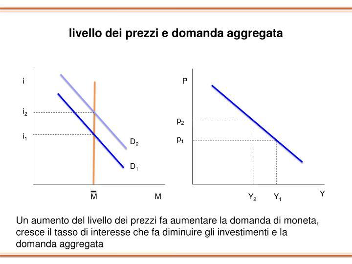livello dei prezzi e domanda aggregata