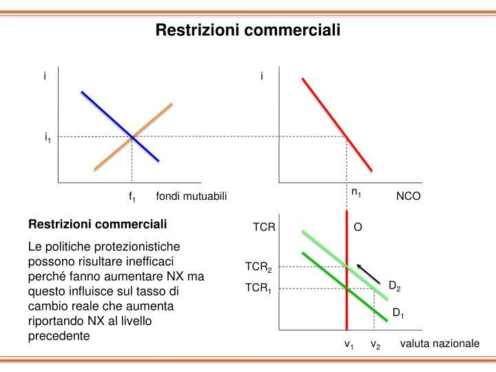 Restrizioni commerciali