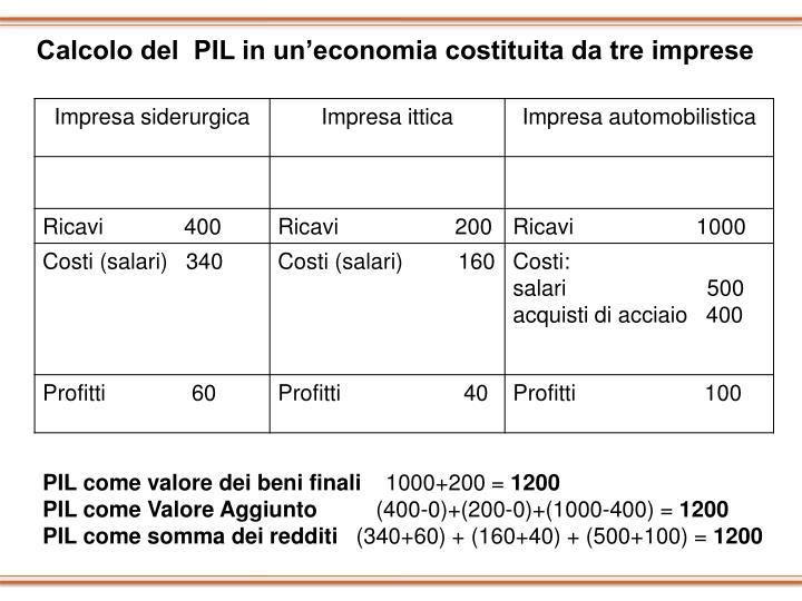 Calcolo del  PIL in un'economia costituita da tre imprese