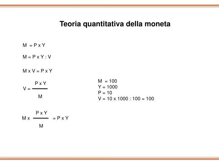 Teoria quantitativa della moneta