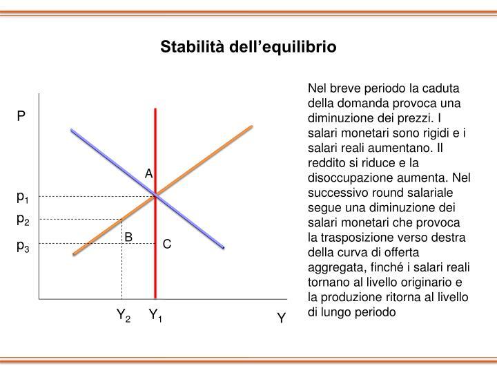 Stabilità dell'equilibrio