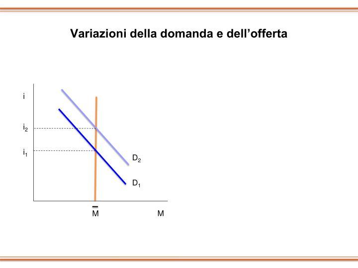 Variazioni della domanda e dell'offerta