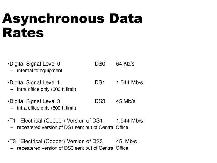 Asynchronous data rates
