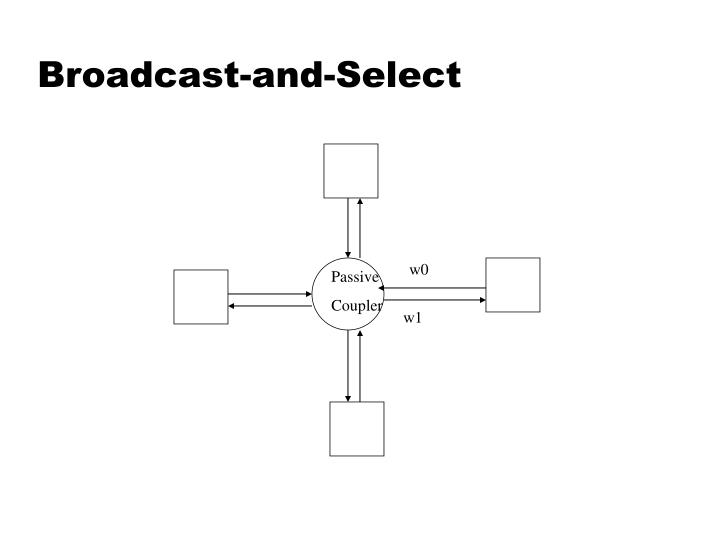 Broadcast-and-Select