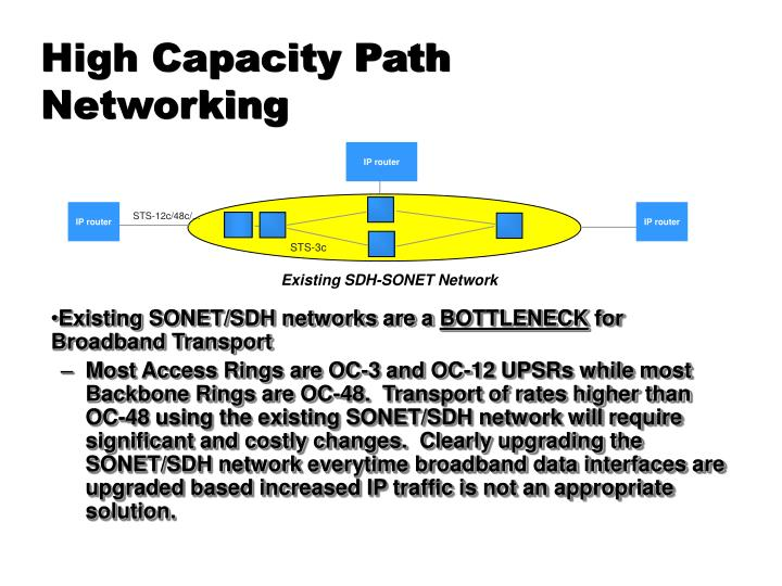 High Capacity Path Networking