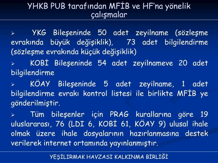 YHKB PUB tarafından MFİB ve HF'na yönelik çalışmalar