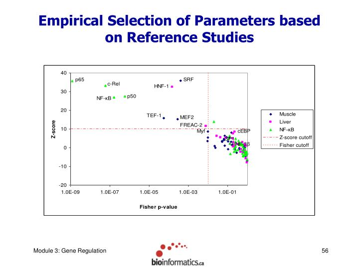 Empirical Selection of Parameters based on Reference Studies