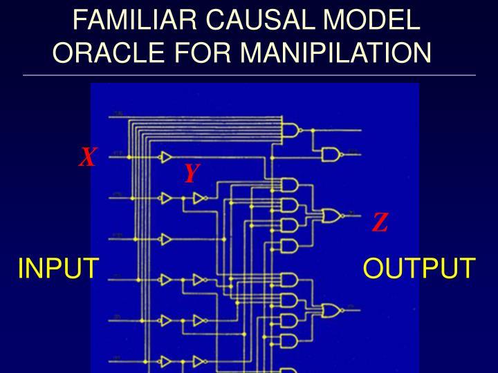 FAMILIAR CAUSAL MODEL