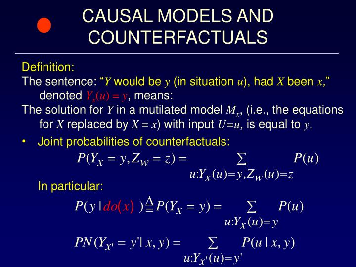 Joint probabilities of counterfactuals:
