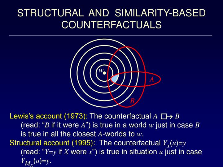 STRUCTURAL  AND  SIMILARITY-BASED  COUNTERFACTUALS