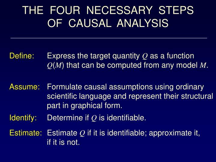 THE  FOUR  NECESSARY  STEPS