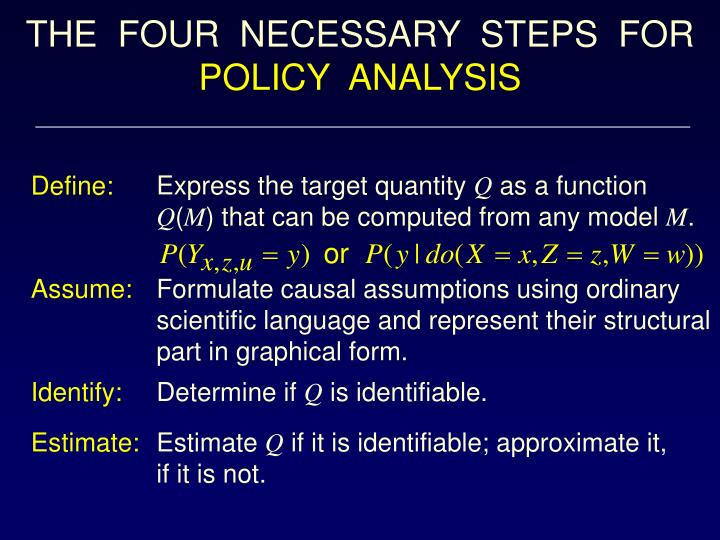 THE  FOUR  NECESSARY  STEPS  FOR