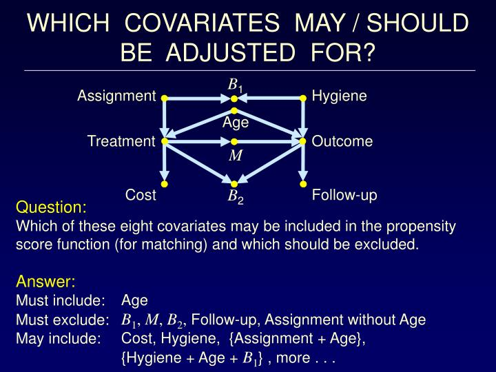 WHICH  COVARIATES  MAY / SHOULD