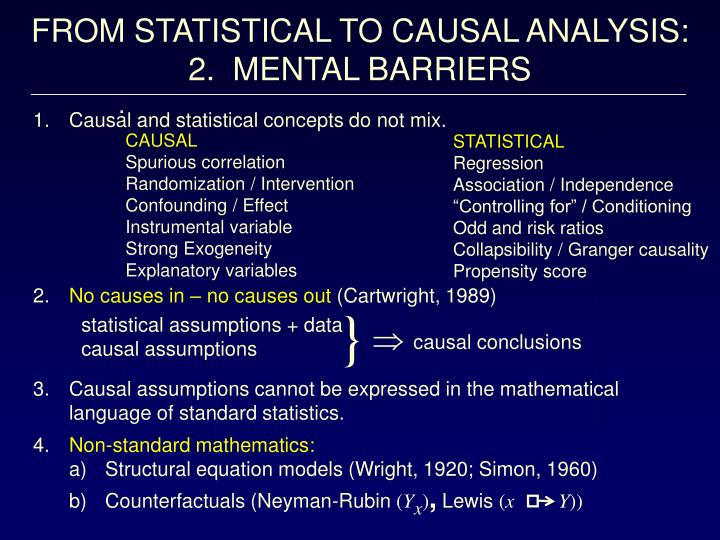 Causal and statistical concepts do not mix.