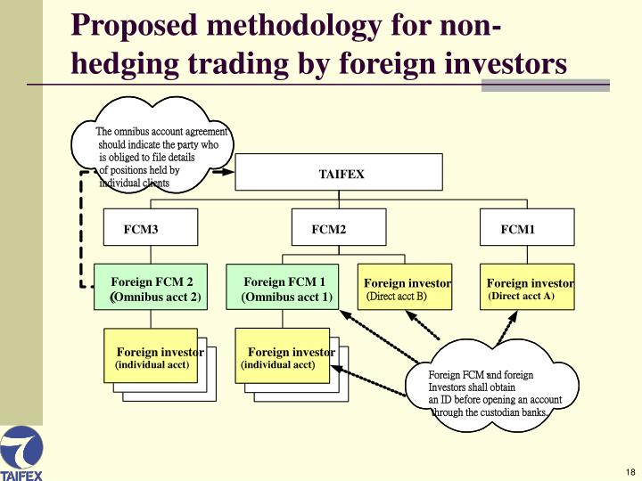 Proposed methodology for non-hedging trading by foreign investors