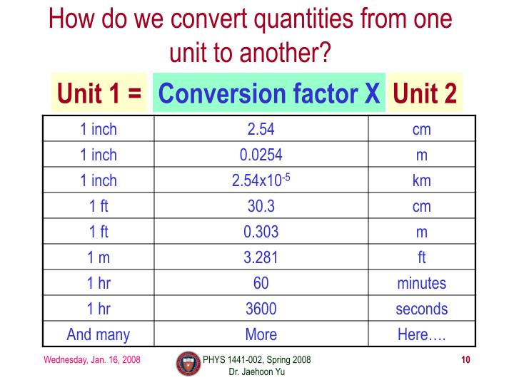 How do we convert quantities from one unit to another?
