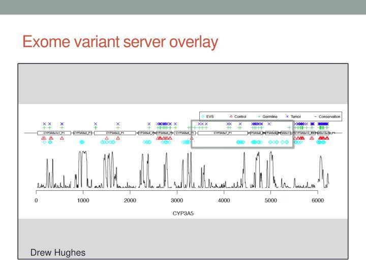 Exome variant server overlay
