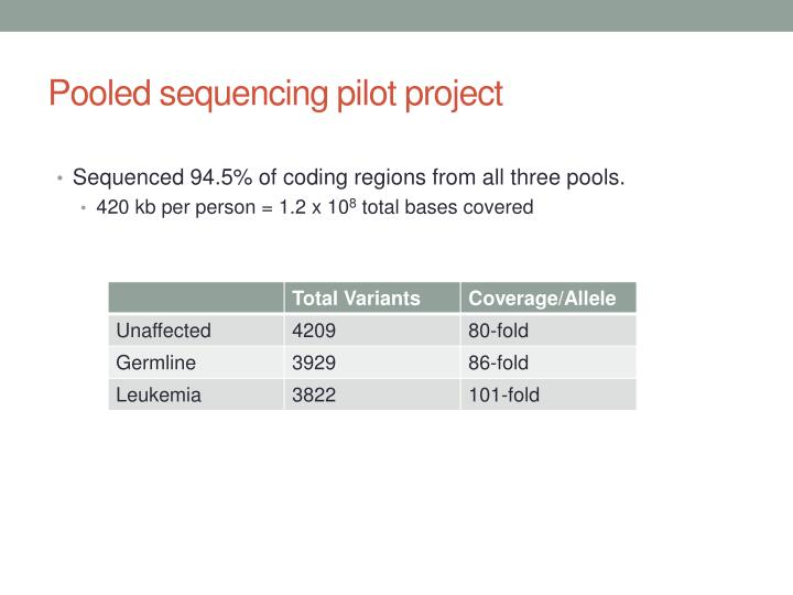 Pooled sequencing pilot project