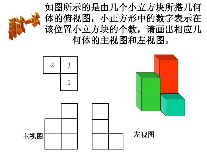 如图所示的是由几个小立方块所搭几何体的俯视图,小正方形中的数字表示在该位置小立方块的个数,请画出相应几何体的主视图和左视图。